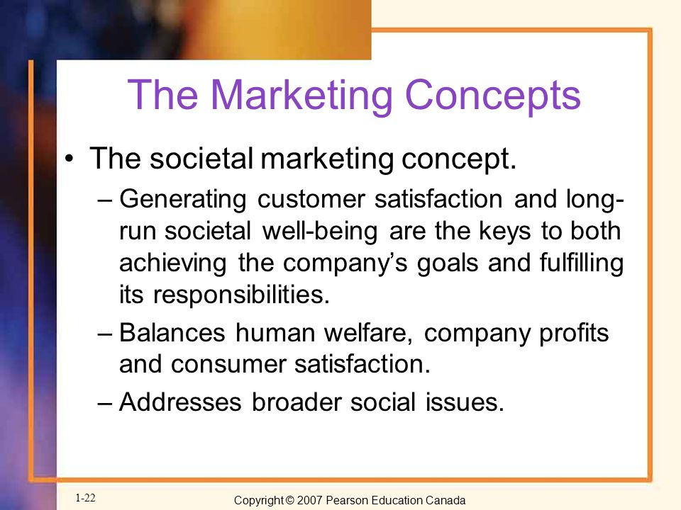 The Marketing Concepts