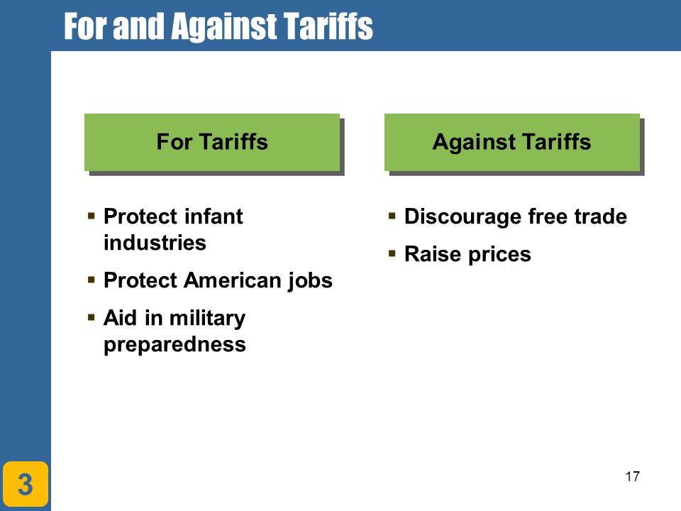 For and Against Tariffs