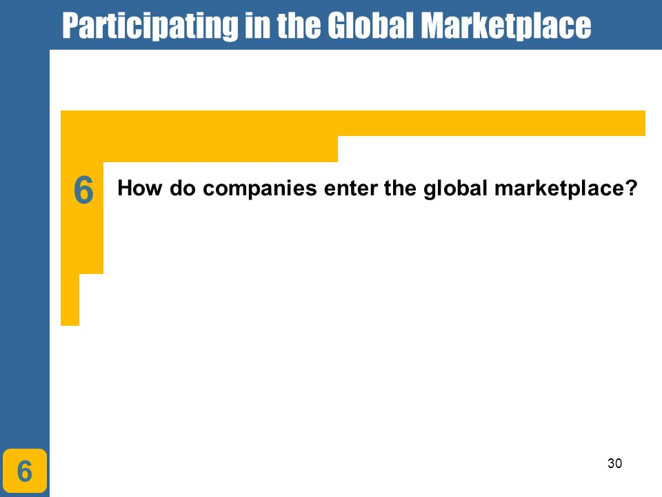 Participating in the Global Marketplace