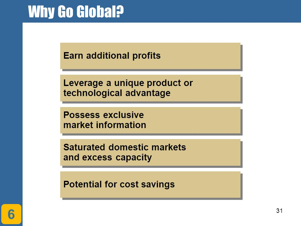 Why Go Global 6 Earn additional profits