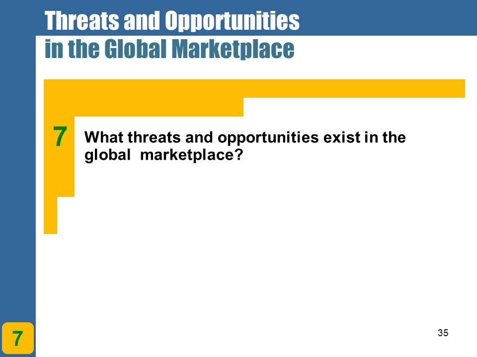 Threats and Opportunities in the Global Marketplace