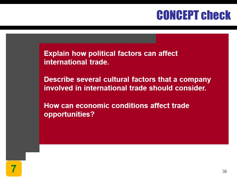 CONCEPT check Explain how political factors can affect international trade.