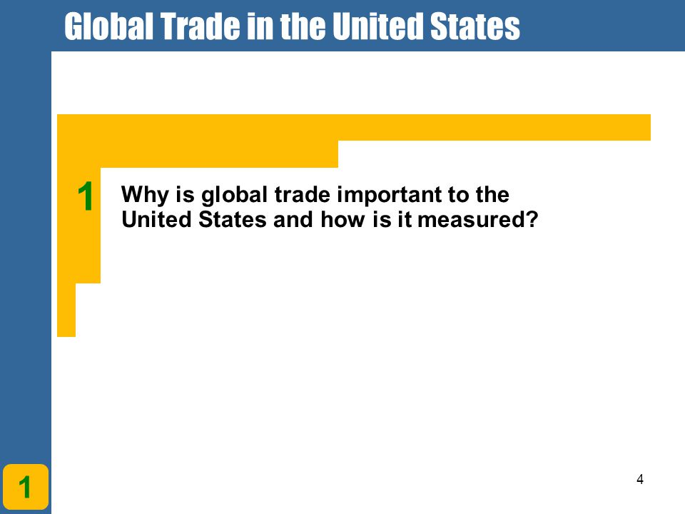 Global Trade in the United States