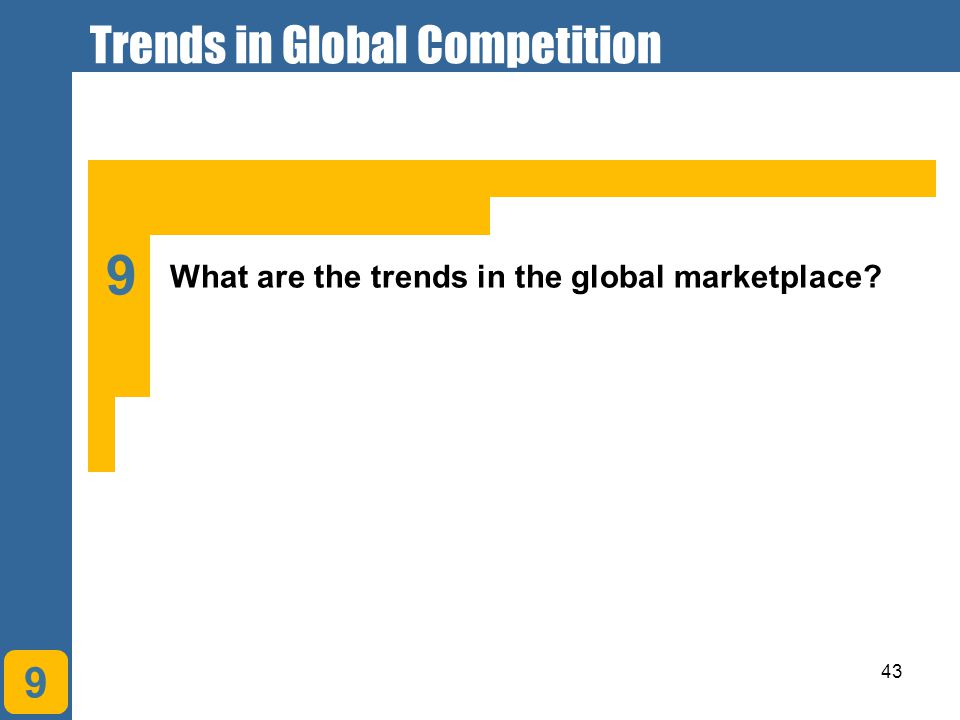 Trends in Global Competition