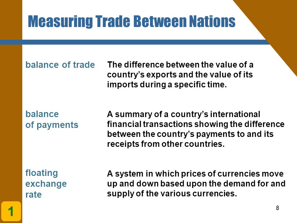 Measuring Trade Between Nations
