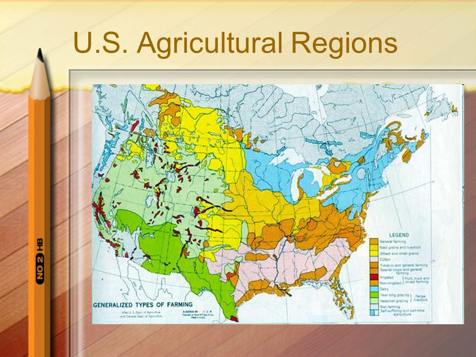 Agricultural and Rural Land Use - ppt download