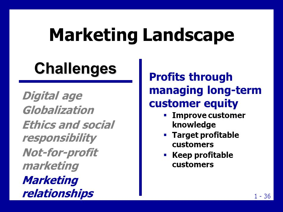 What is Marketing The process of building profitable customer relationships by creating value for customers and capturing value in return.