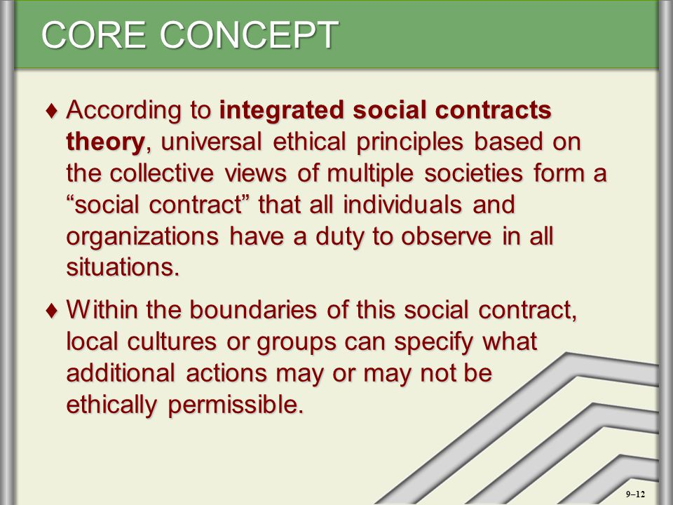 According to integrated social contracts theory, universal ethical principles based on the collective views of multiple societies form a social contract that all individuals and organizations have a duty to observe in all situations.