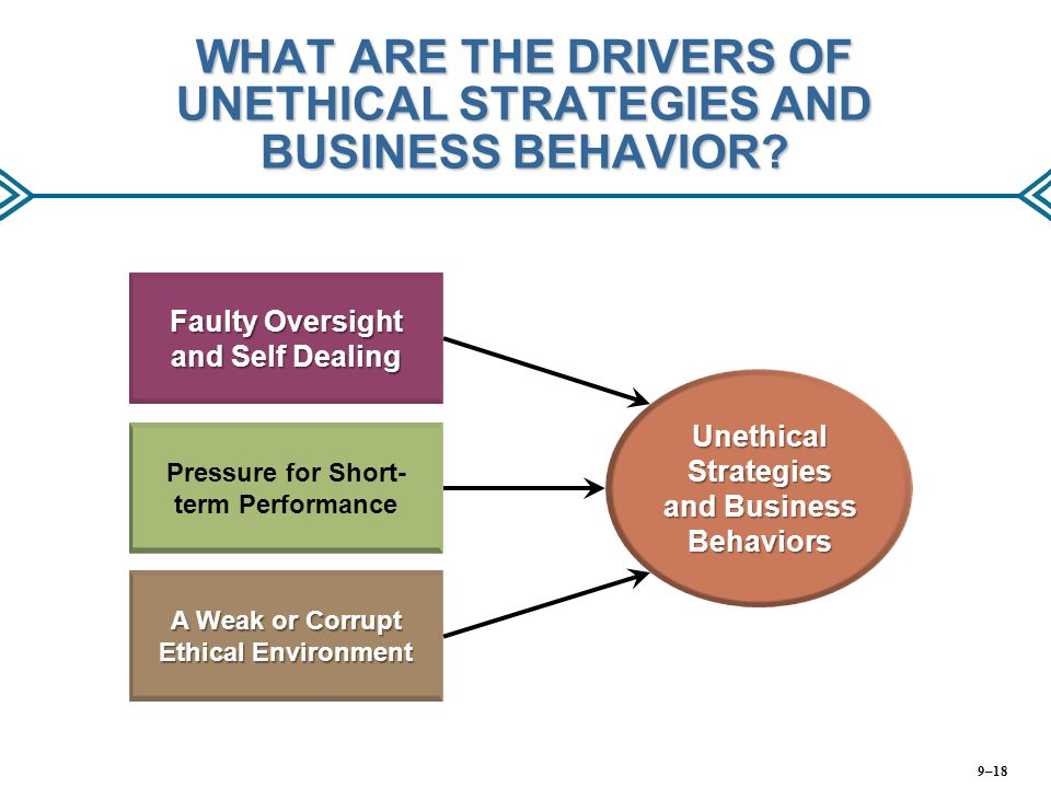WHAT ARE THE DRIVERS OF UNETHICAL STRATEGIES AND BUSINESS BEHAVIOR