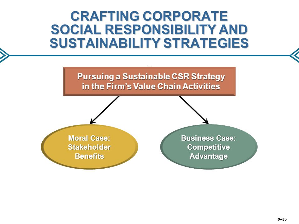 CRAFTING CORPORATE SOCIAL RESPONSIBILITY AND SUSTAINABILITY STRATEGIES