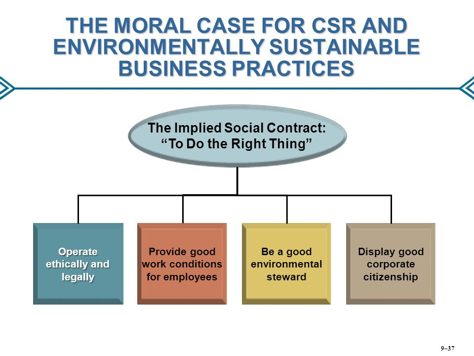 THE MORAL CASE FOR CSR AND ENVIRONMENTALLY SUSTAINABLE BUSINESS PRACTICES