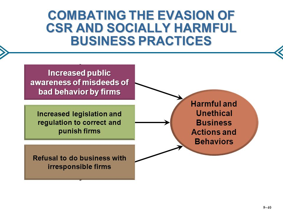 COMBATING THE EVASION OF CSR AND SOCIALLY HARMFUL BUSINESS PRACTICES