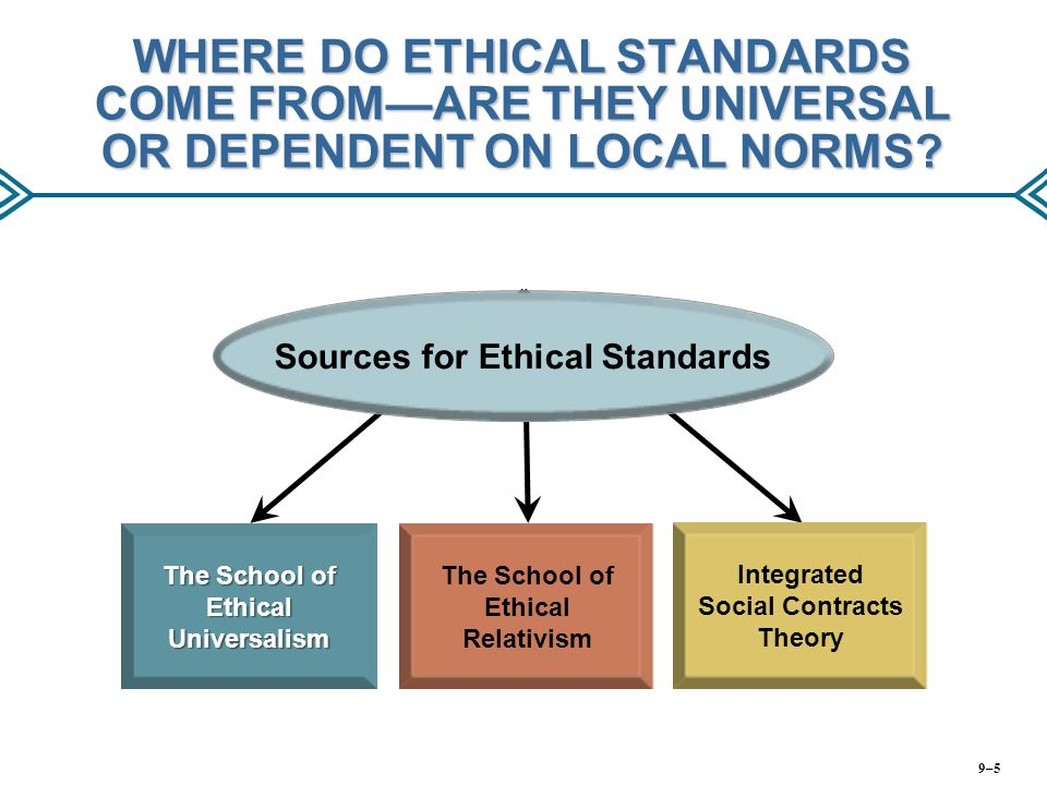 WHERE DO ETHICAL STANDARDS COME FROM—ARE THEY UNIVERSAL OR DEPENDENT ON LOCAL NORMS