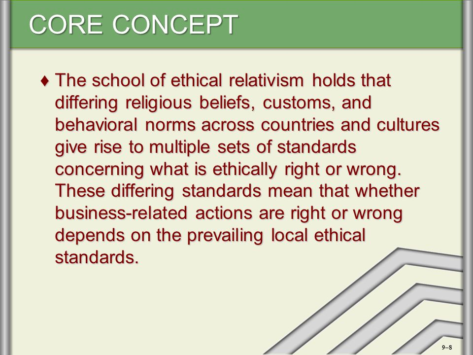 The school of ethical relativism holds that differing religious beliefs, customs, and behavioral norms across countries and cultures give rise to multiple sets of standards concerning what is ethically right or wrong. These differing standards mean that whether business-related actions are right or wrong depends on the prevailing local ethical standards.
