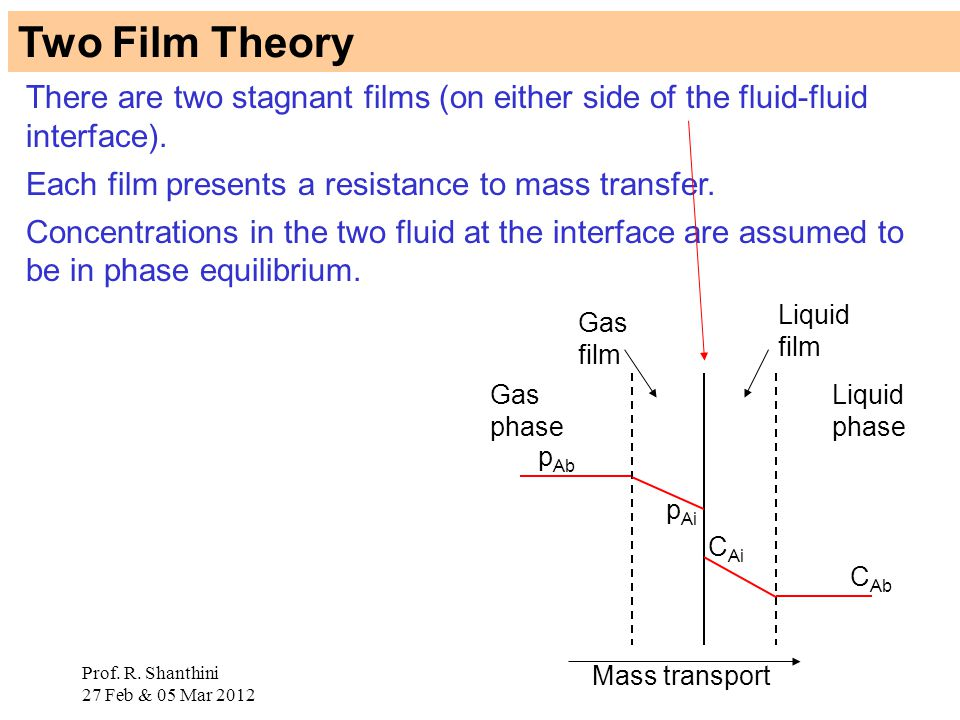 Pm3125 Lectures 1 To 5 Content Mass Transfer Concept And Theory