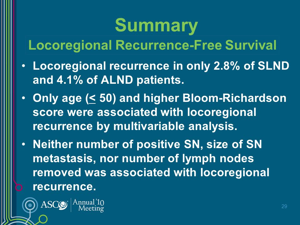 Locoregional Recurrence-Free Survival