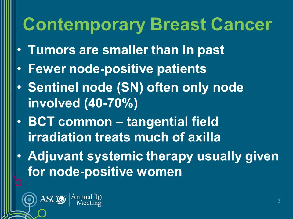 Contemporary Breast Cancer