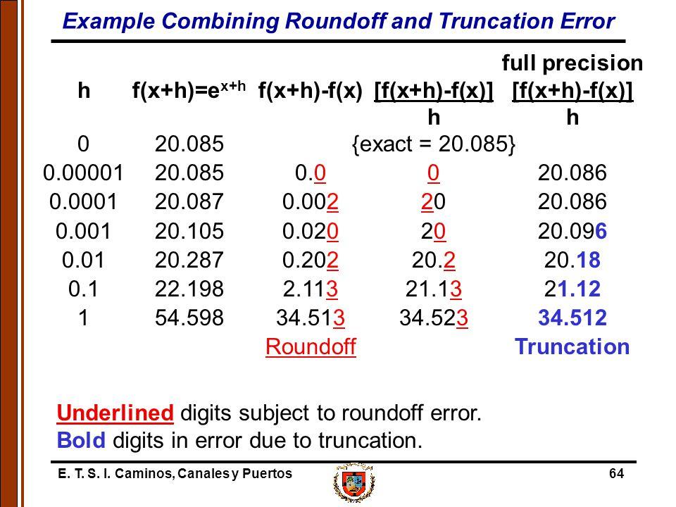 pdf structural analysis