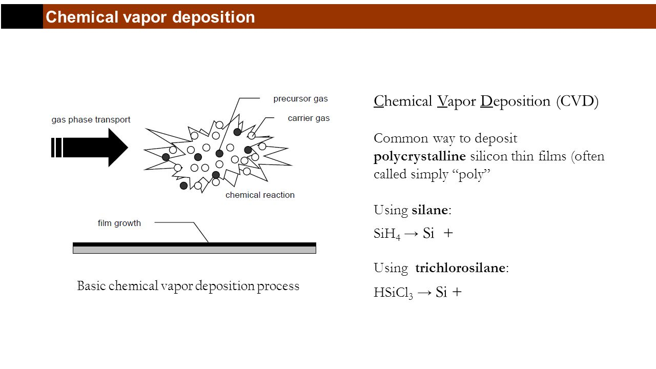 The Silicon Substrate And Adding To Itpart 2 Ppt Video Online Chemical Vapor Deposition Cvd