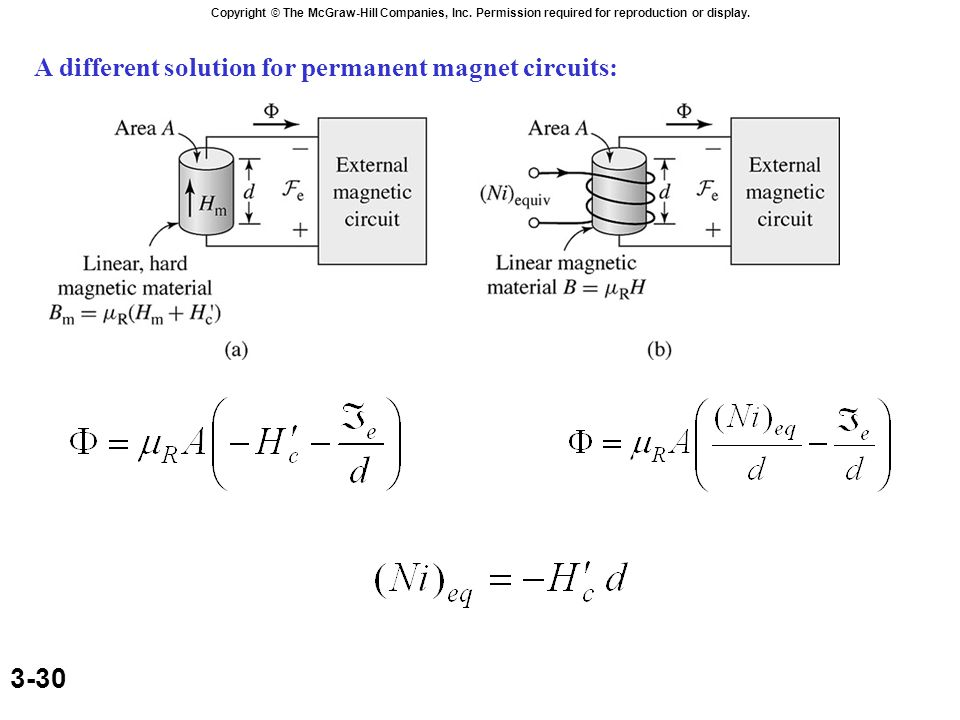 3 1 FORCES AND TORQUES IN MAGNETIC FIELD SYSTEMS - ppt video