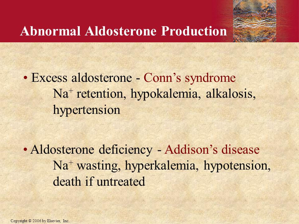 Abnormal Aldosterone Production