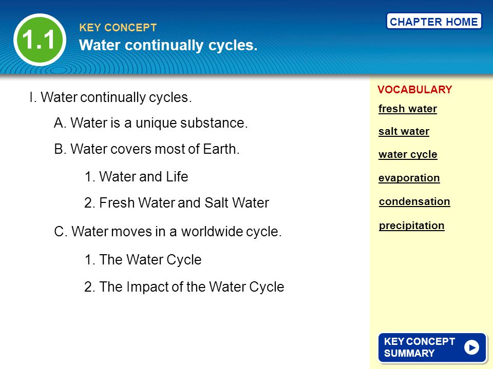 1.1 Water continually cycles. I. Water continually cycles.