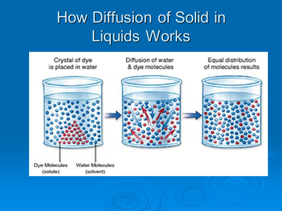 How Diffusion of Solid in Liquids Works