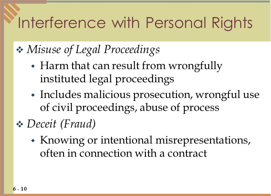 Interference with Personal Rights