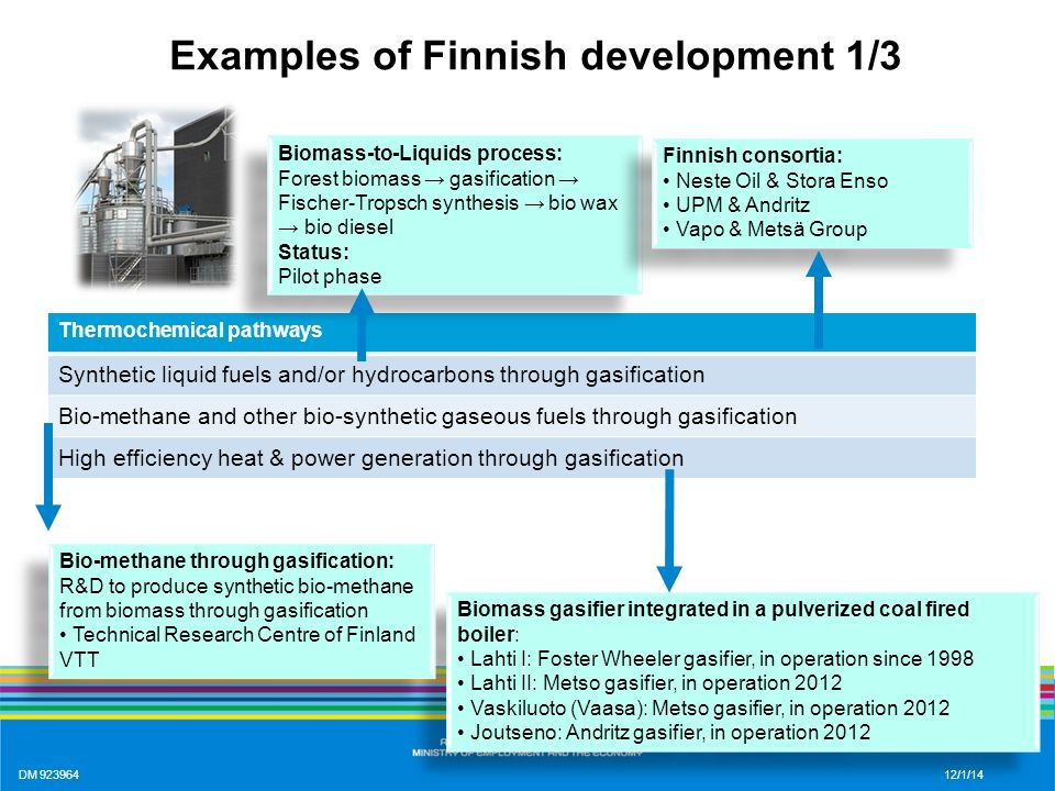 Examples of Finnish development 1/3