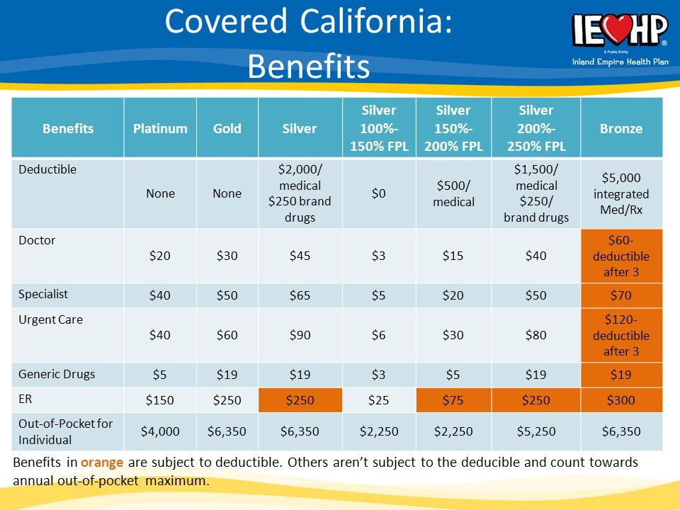 Covered California: Benefits