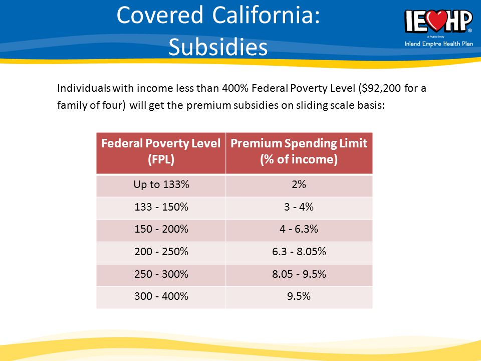 Covered California: Subsidies