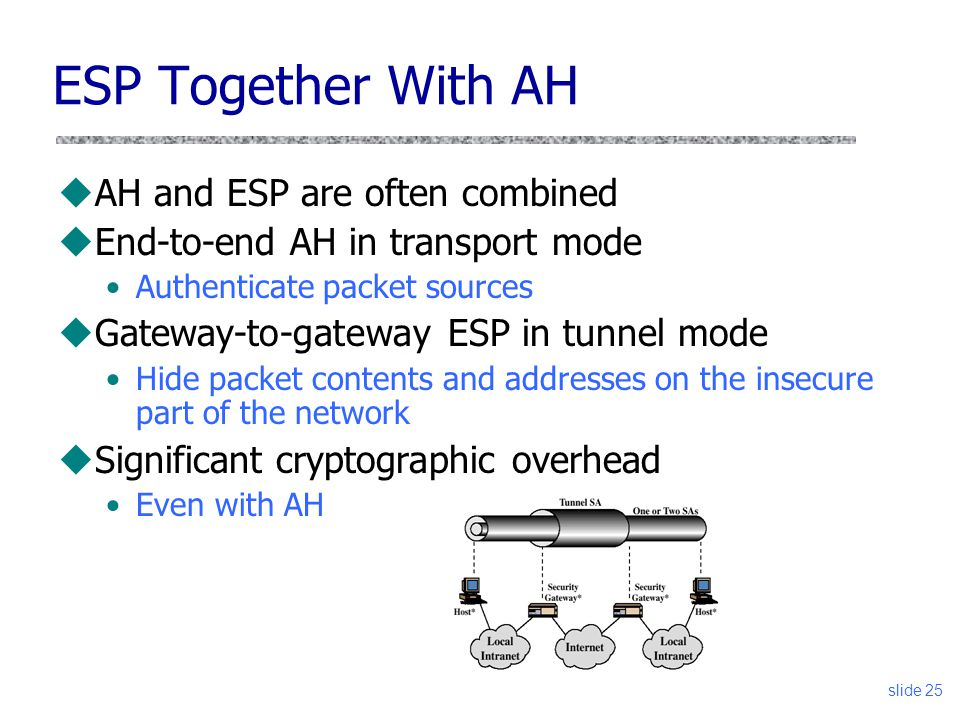Esp Gateway