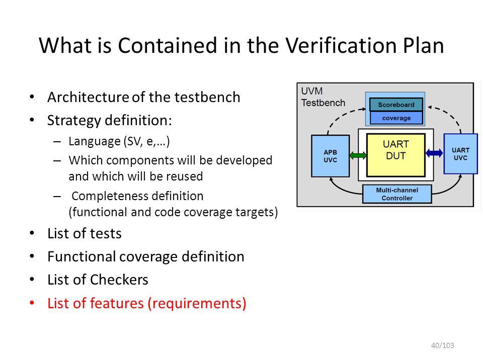 Uart Protocol Uvm
