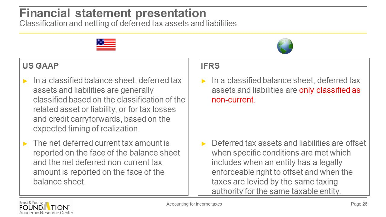 Deferred tax presentation on financial statements youtube.