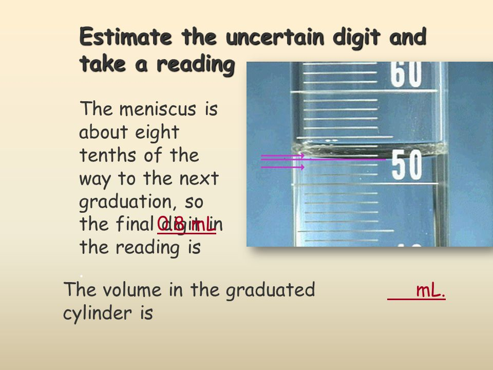 Estimate the uncertain digit and take a reading