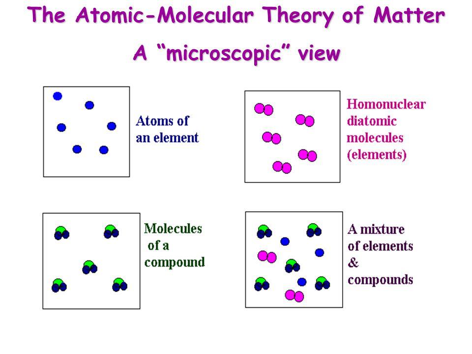 atomic theory of matter pdf