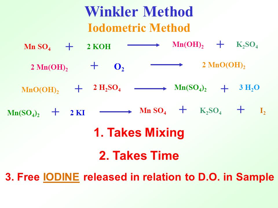 Dissolved Oxygen And Biochemical Oxygen Demand Analyses Ppt Video