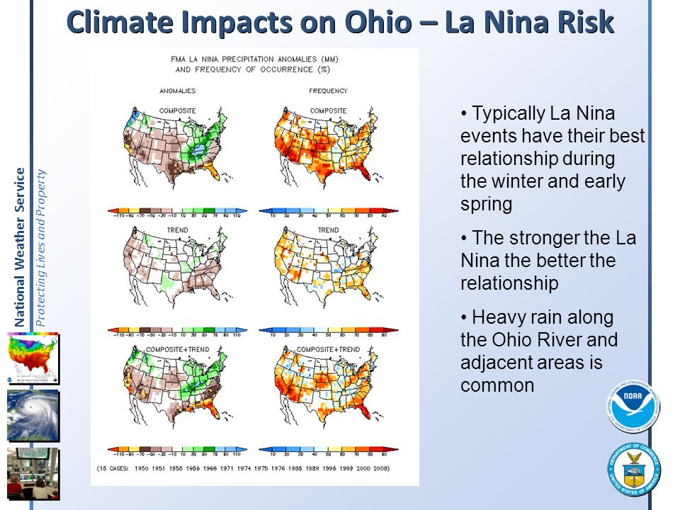 Climate Impacts on Ohio – La Nina Risk