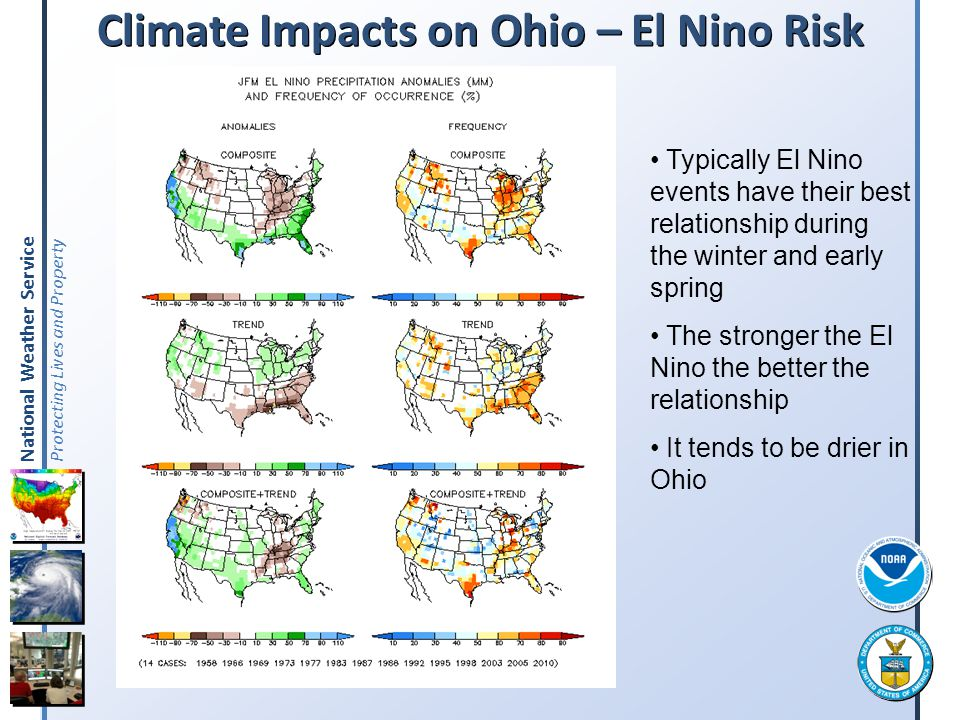 Climate Impacts on Ohio – El Nino Risk