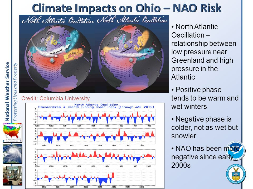 Climate Impacts on Ohio – NAO Risk
