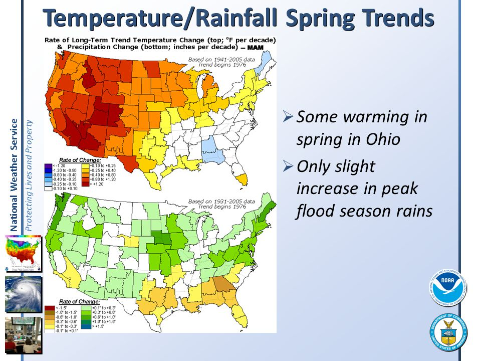 Temperature/Rainfall Spring Trends