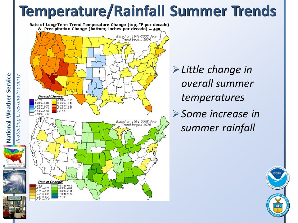 Temperature/Rainfall Summer Trends