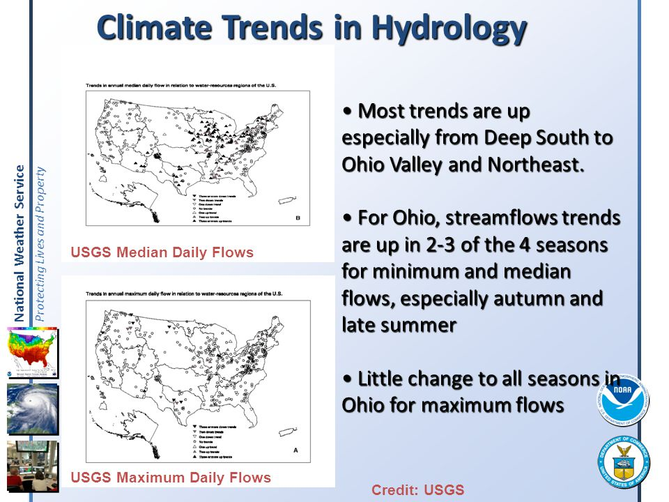 Climate Trends in Hydrology