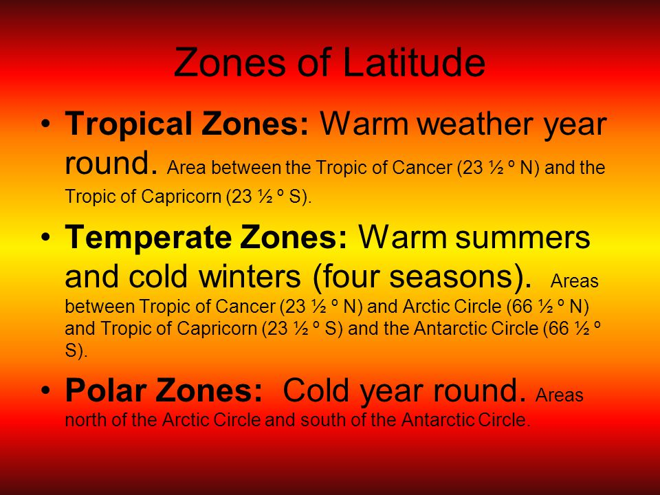 Zones of Latitude Tropical Zones: Warm weather year round. Area between the Tropic of Cancer (23 ½ º N) and the Tropic of Capricorn (23 ½ º S).