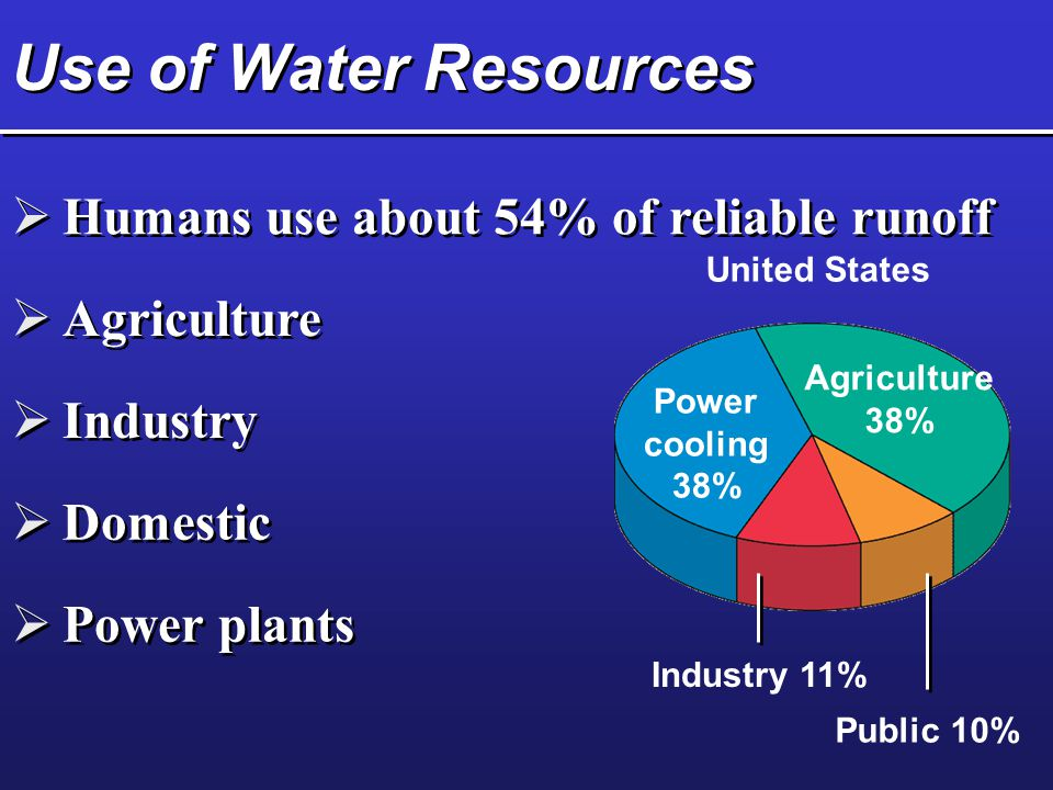 Use of Water Resources Humans use about 54% of reliable runoff