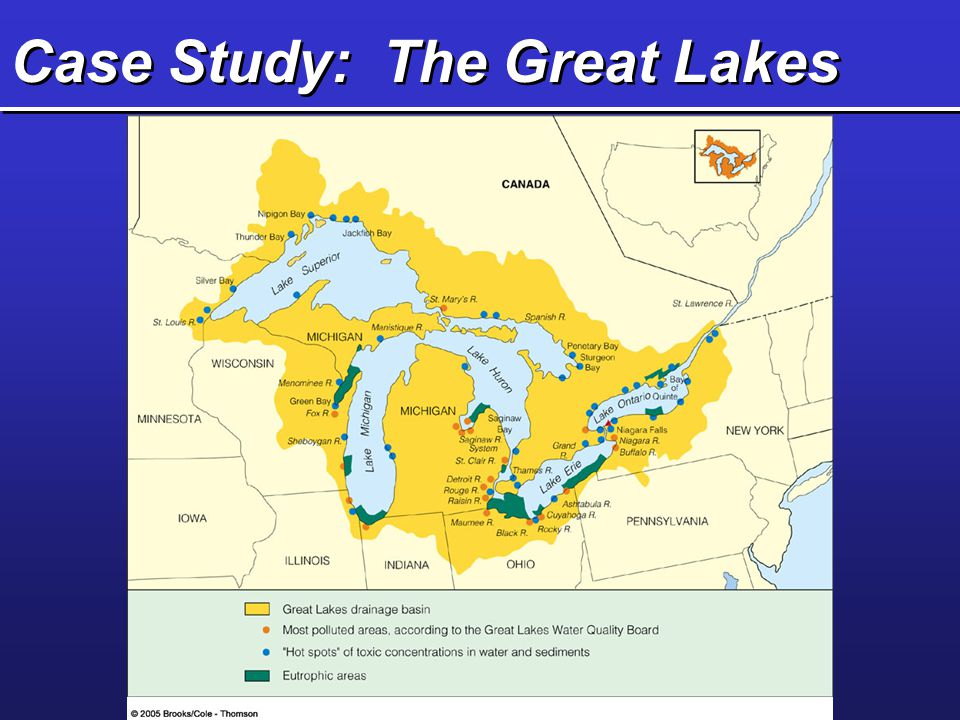 Case Study: The Great Lakes