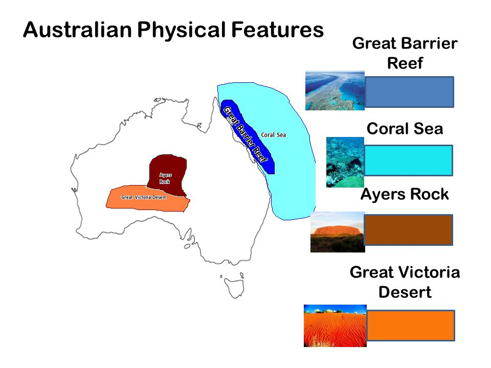 Map Of Australia Great Victoria Desert.Physical Features Of Australia Ppt Video Online Download