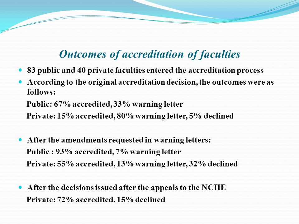 Outcomes of accreditation of faculties
