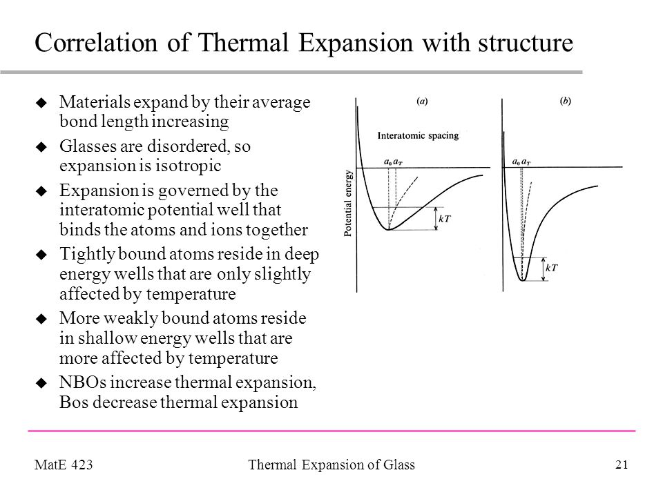 applying thermal expansion essay Thermal expansion thermal expansion is the central mod in the thermal series it provides various kinds of technology, like machines and storage, as well as ways to upgrade them.