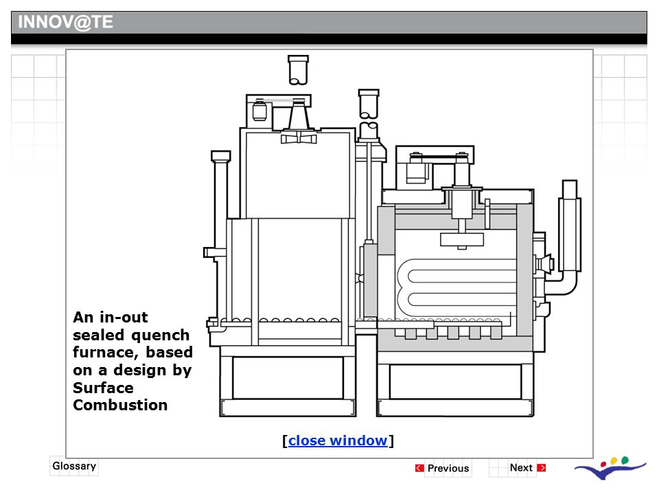 sealed quench furnace design